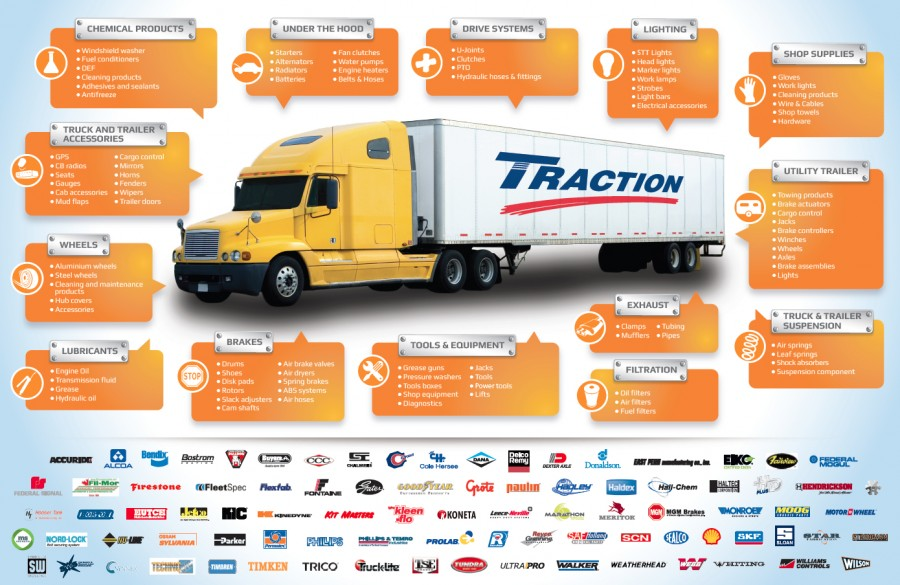 Extensive heavy duty truck parts by name brand manufacturers